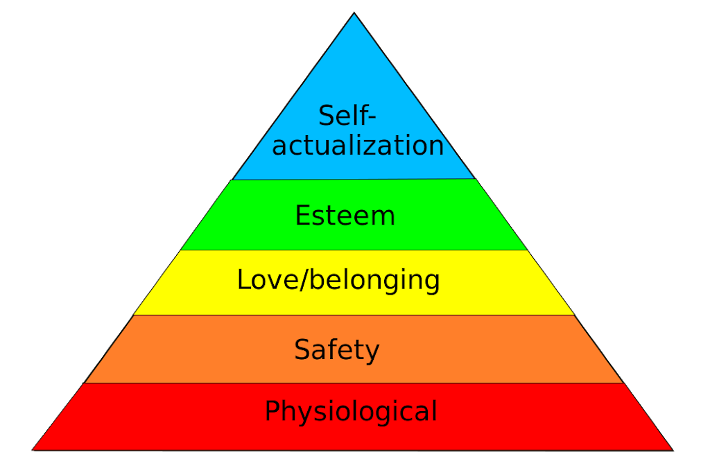 The Hierarchy of Parent Communication Needs